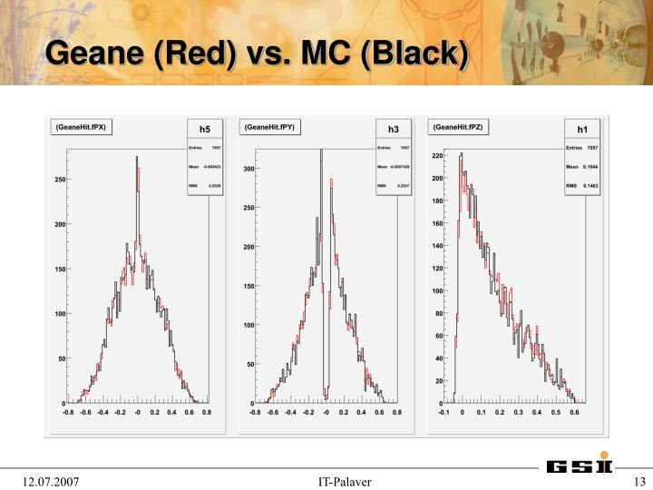 Geane (Red) vs. MC (Black)