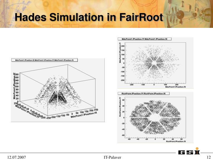 Hades Simulation in FairRoot