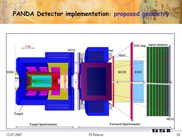 PANDA Detector implementation