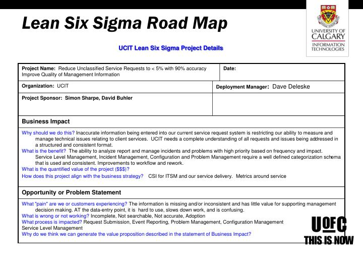 Lean Six Sigma Road Map