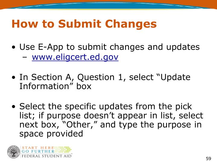 How to Submit Changes