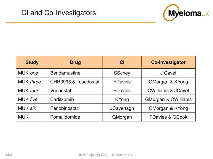 CI and Co-Investigators