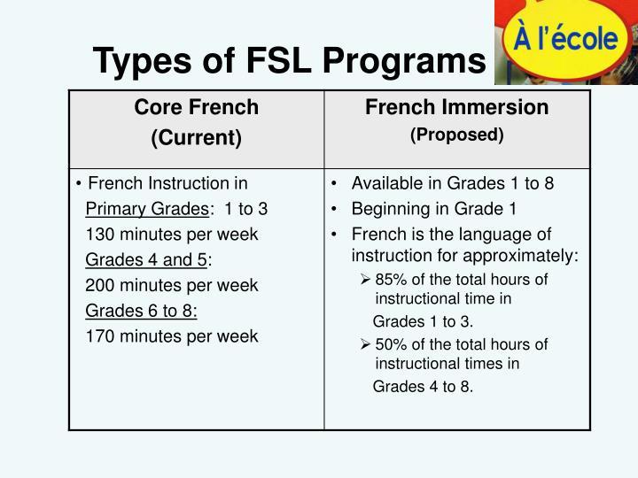 Types of FSL Programs