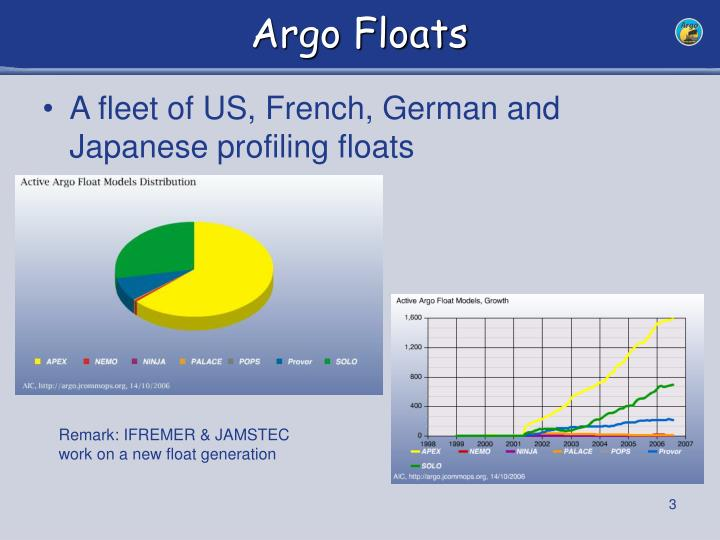 Argo floats