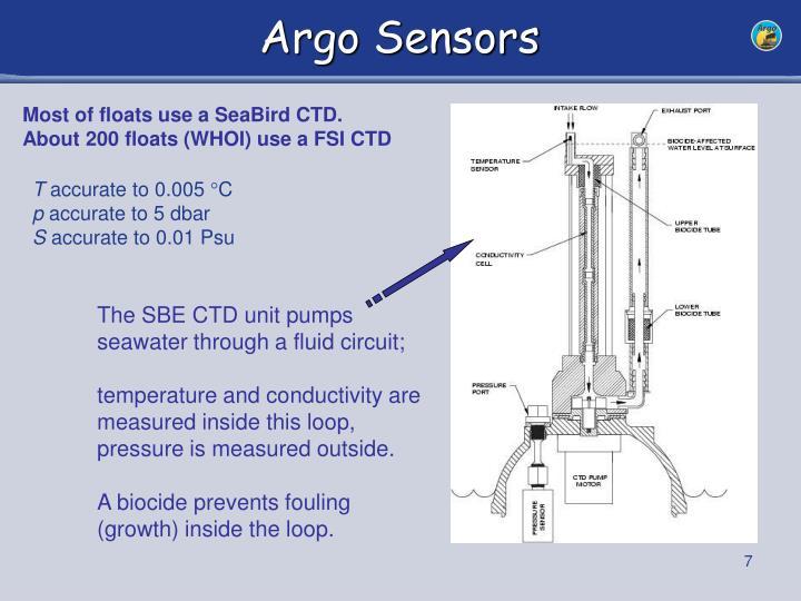 Argo Sensors