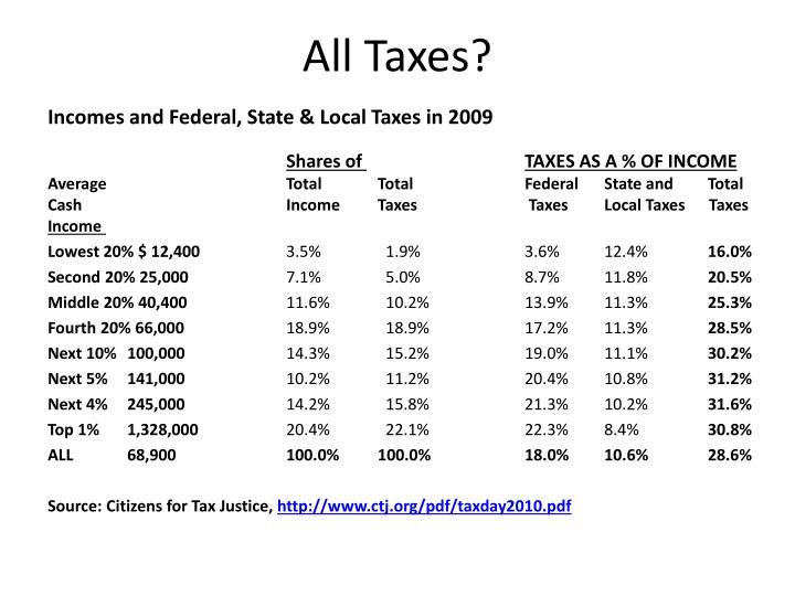 All Taxes?