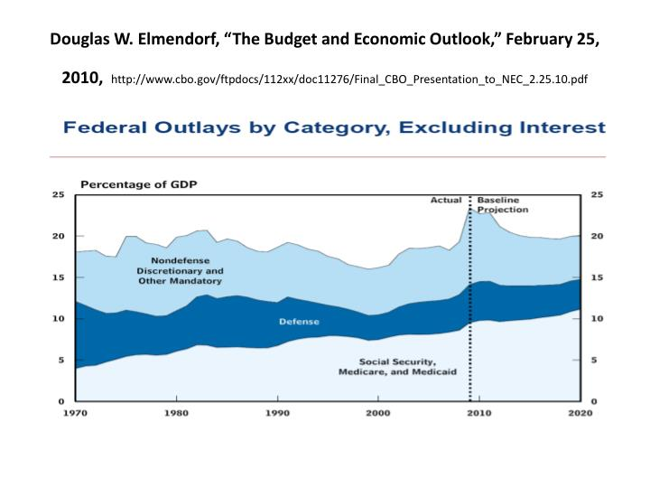 "Douglas W. Elmendorf, ""The Budget and Economic Outlook,"" February 25, 2010,"