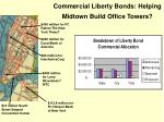 commercial liberty bonds helping midtown build office towers