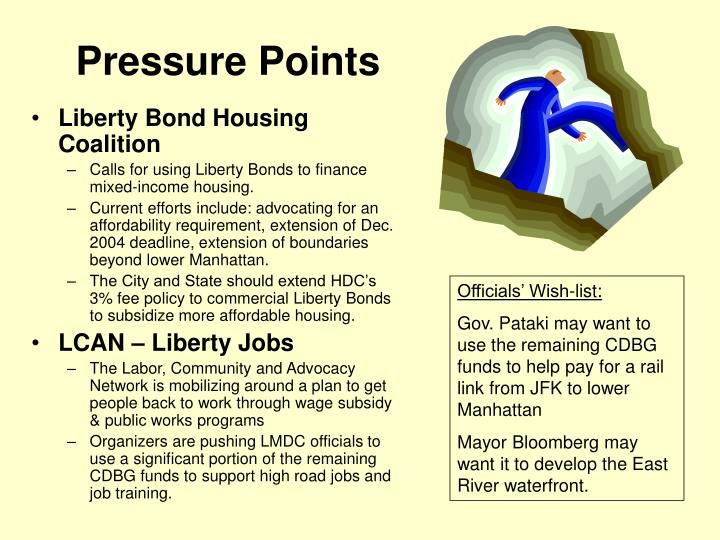 Liberty Bond Housing Coalition