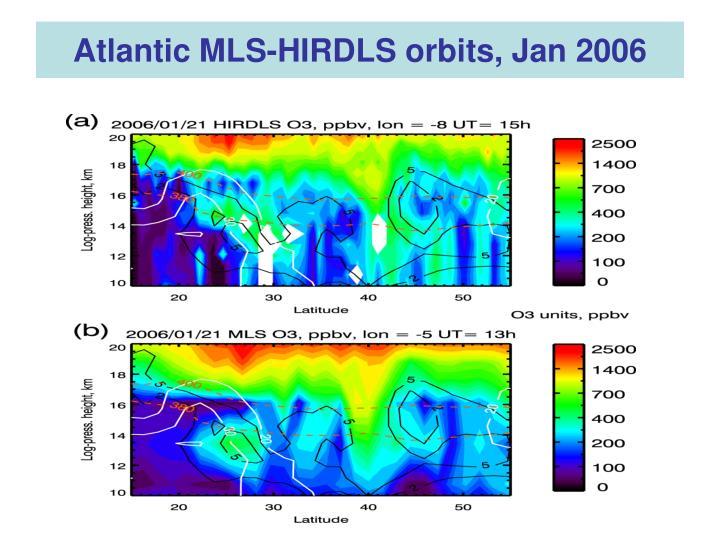Atlantic MLS-HIRDLS orbits, Jan 2006