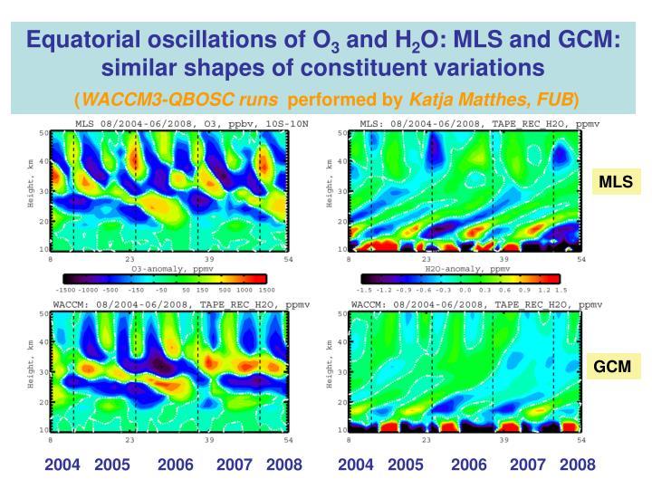 Equatorial oscillations of O