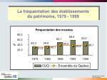 la fr quentation des tablissements du patrimoine 1979 1999