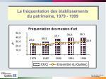la fr quentation des tablissements du patrimoine 1979 19991
