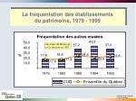 la fr quentation des tablissements du patrimoine 1979 19992