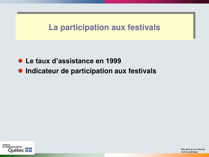 La participation aux festivals