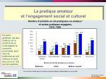 la pratique amateur et l engagement social et culturel