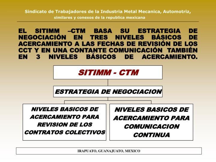 EL SITIMM –CTM BASA SU ESTRATEGIA DE NEGOCIACIÓN EN TRES NIVELES BÁSICOS DE ACERCAMIENTO A LAS FECHAS DE REVISIÓN DE LOS CCT Y EN UNA CONTANTE COMUNICACIÓN  TAMBIÉN EN 3 NIVELES BÁSICOS DE ACERCAMIENTO.