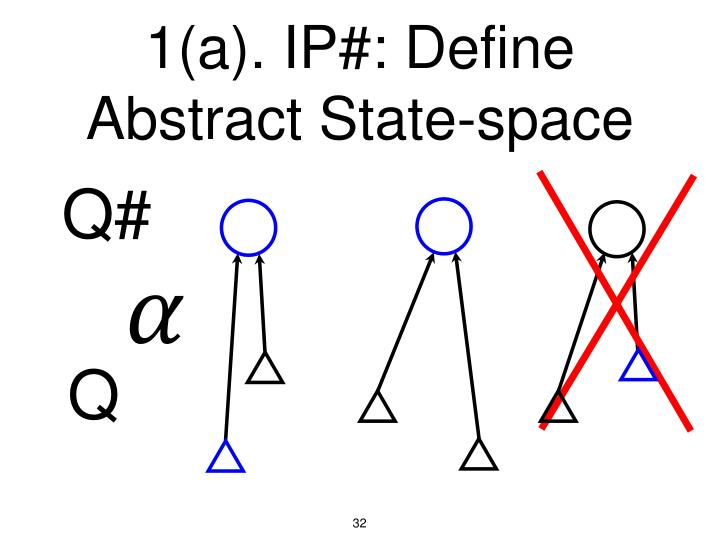 1(a). IP#: Define Abstract State-space