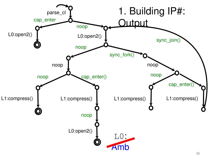 1. Building IP#: Output