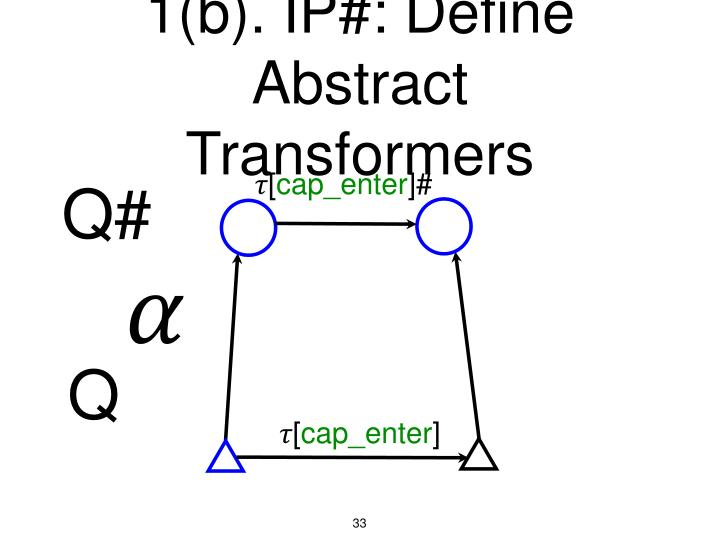 1(b). IP#: Define Abstract Transformers