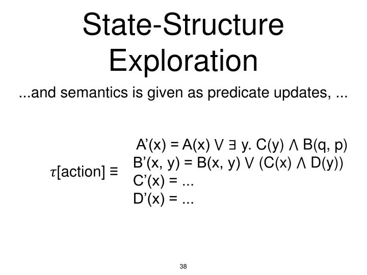 State-Structure Exploration