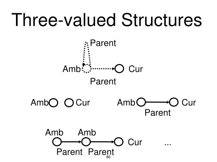 Three-valued Structures