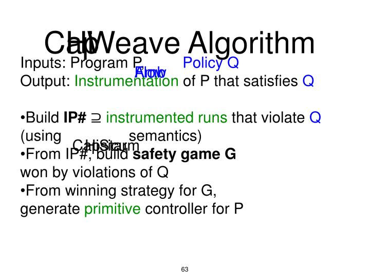 Weave Algorithm