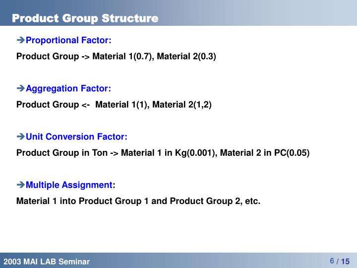 Product Group Structure