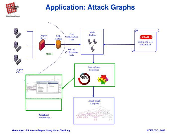 Application: Attack Graphs