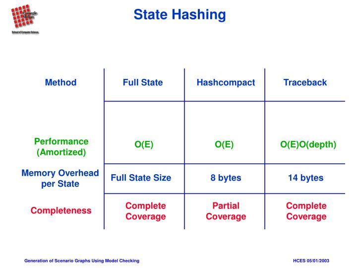 State Hashing