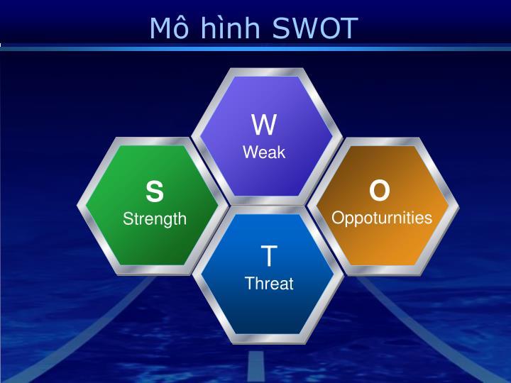 Mô hình SWOT
