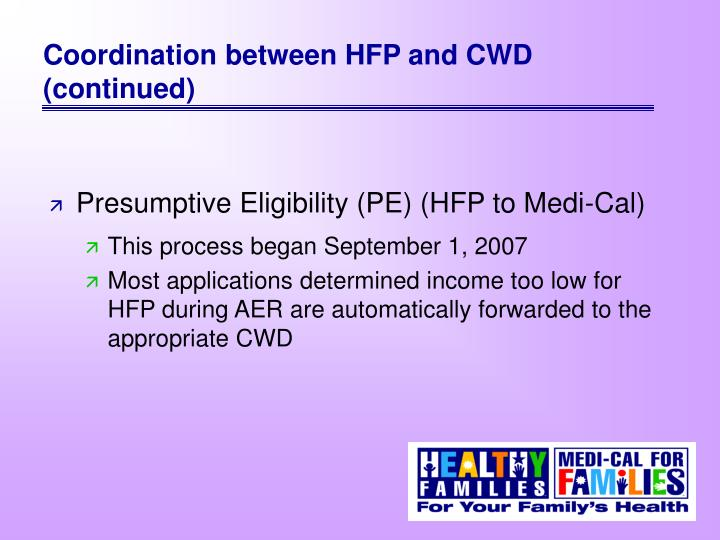 Coordination between HFP and CWD  (continued)