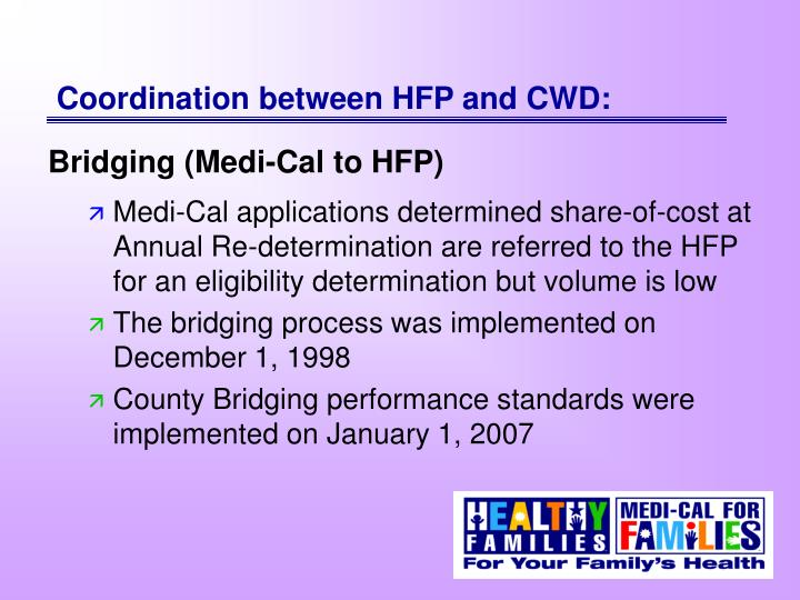 Coordination between HFP and CWD:
