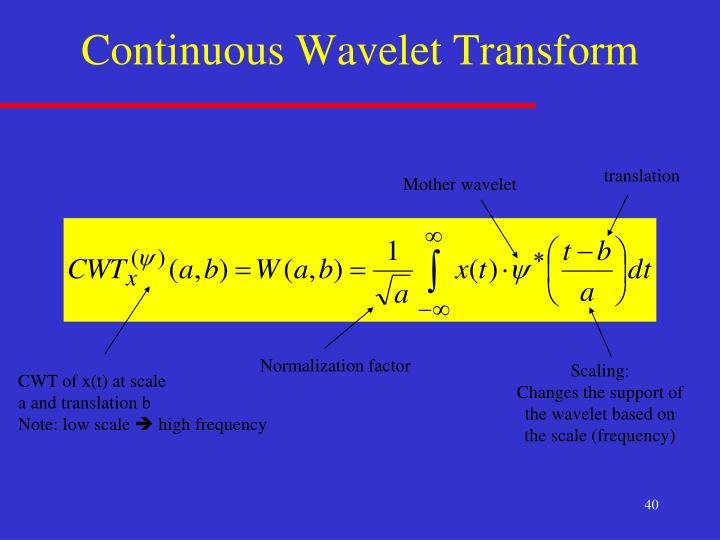 Continuous Wavelet Transform
