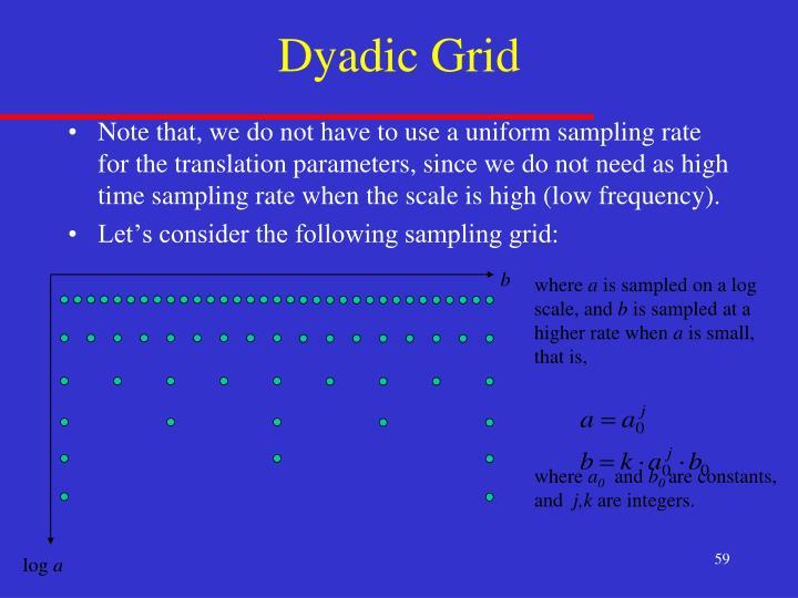 Dyadic Grid