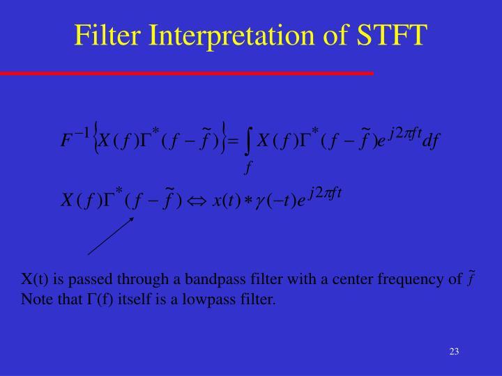 Filter Interpretation of STFT