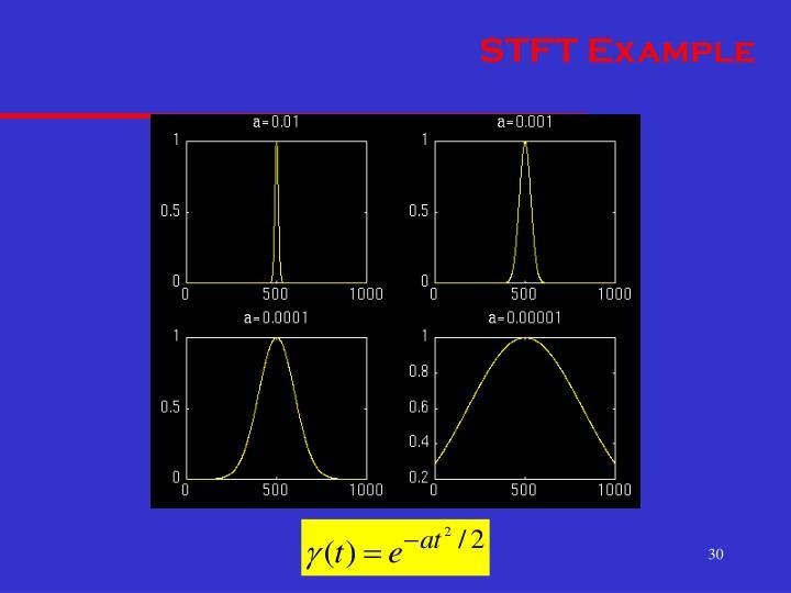 STFT Example