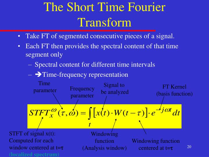 The Short Time Fourier Transform