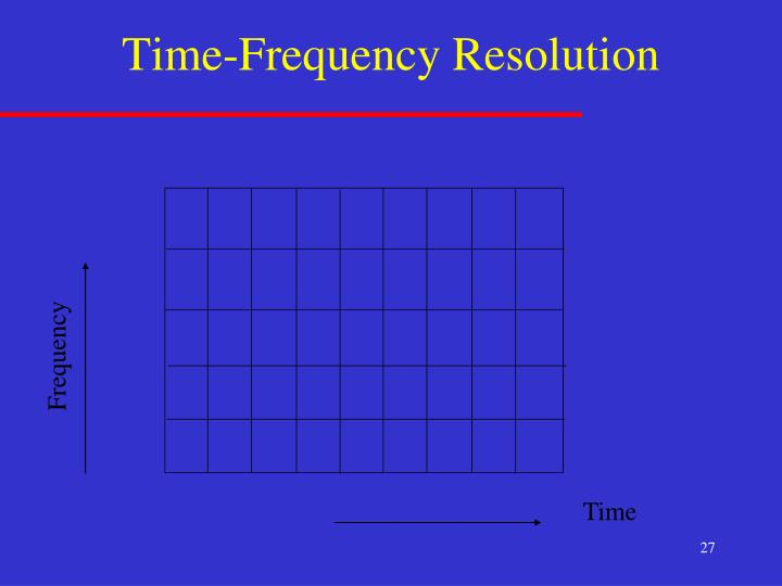 Time-Frequency Resolution