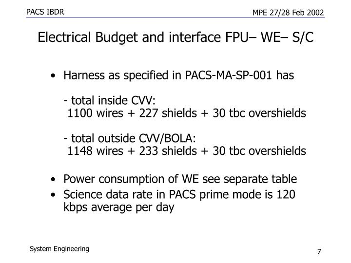 Electrical Budget and interface FPU– WE– S/C