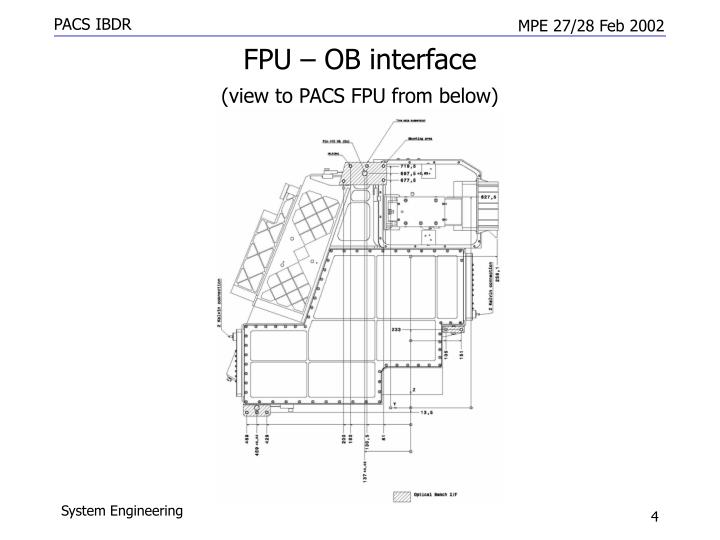 FPU – OB interface