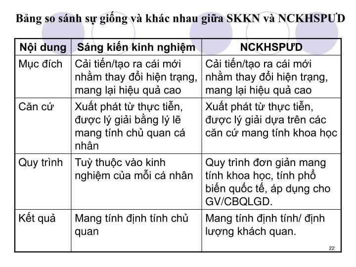 Bảng so sánh sự giống và khác nhau giữa SKKN và NCKHSPƯD