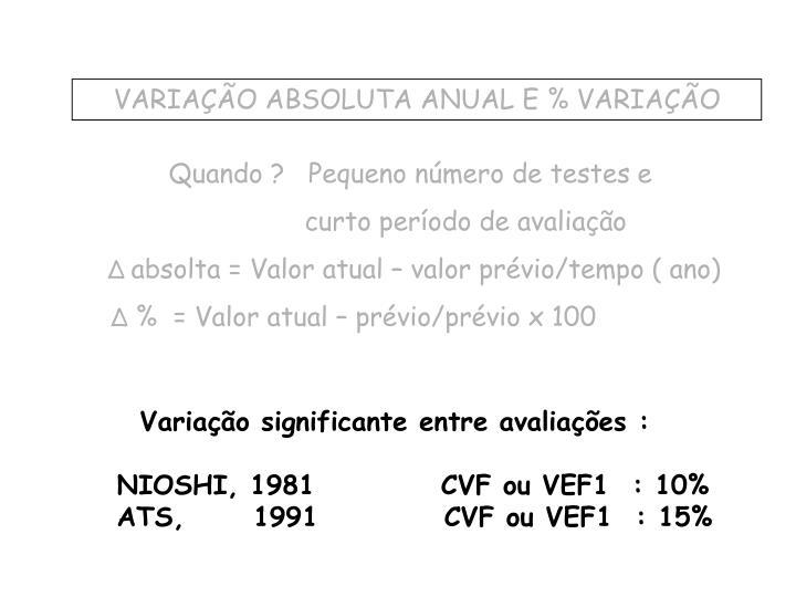 VARIAÇÃO ABSOLUTA ANUAL E % VARIAÇÃO