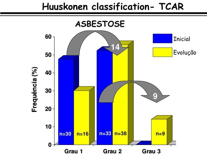 Huuskonen classification- TCAR