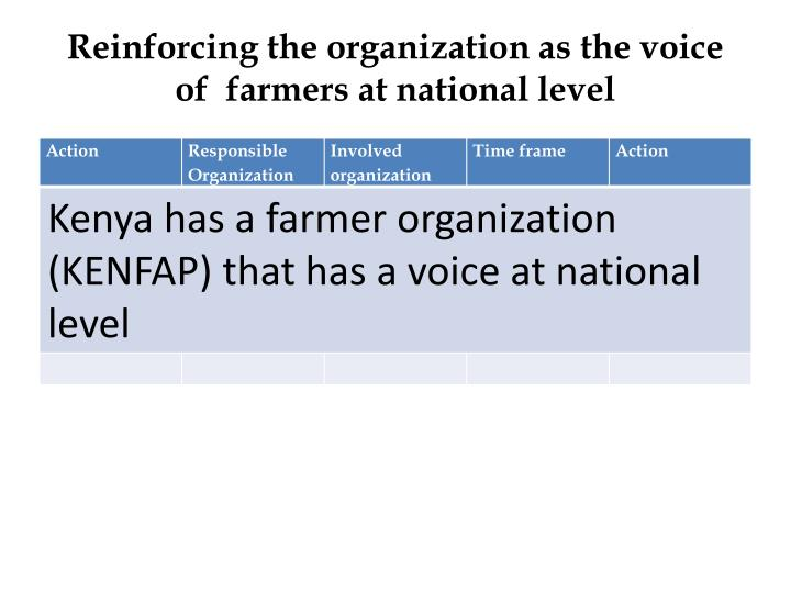 Reinforcing the organization as the voice of  farmers at national level