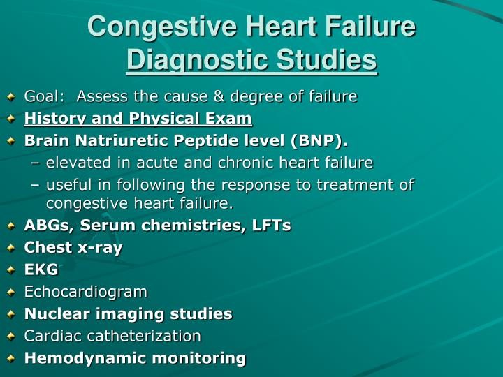 case study 3 congestive heart failure Atrial fibrillation (af) and heart failure have emerged as new cardiovascular epidemics over the last decade1 heart failure affects ≈5 million patients in the.