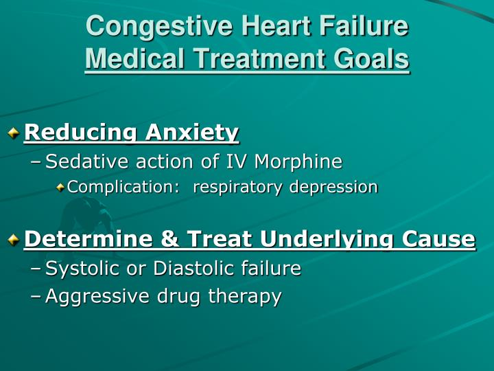 research papers on congestive heart failure