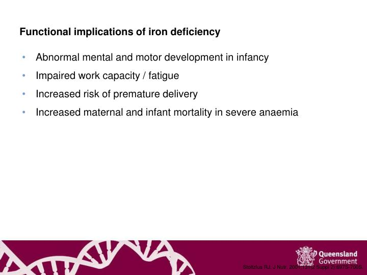 Functional implications of iron deficiency
