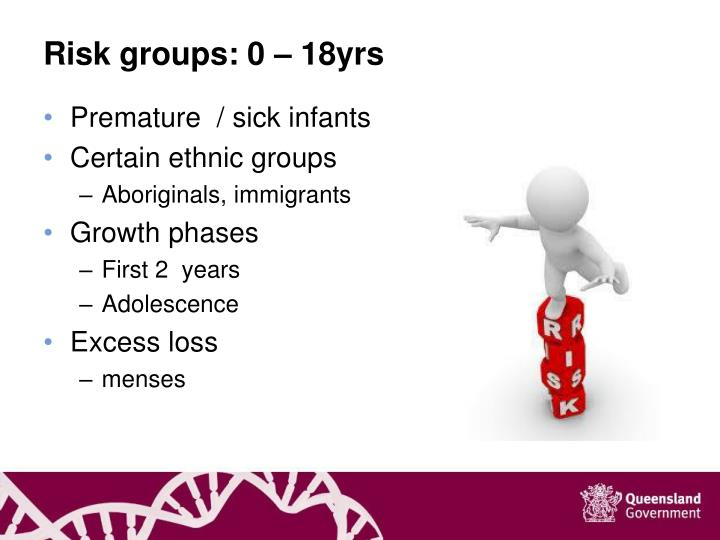 Risk groups: 0 – 18yrs