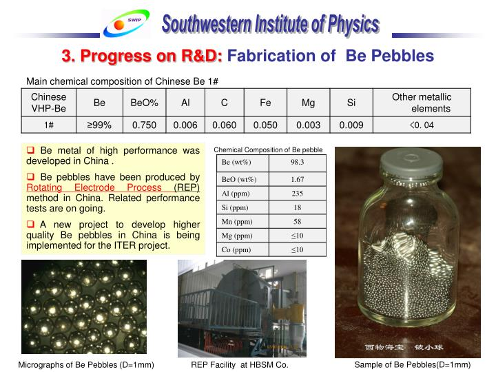 3. Progress on R&D:
